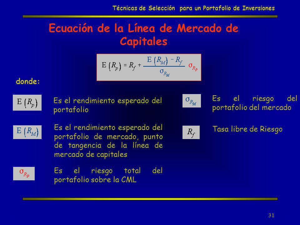 Ecuación de la Línea de Mercado de Capitales