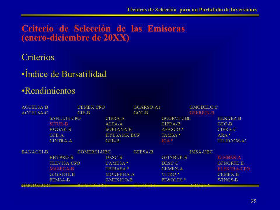 Criterio de Selección de las Emisoras (enero-diciembre de 20XX)
