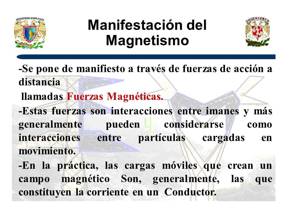Manifestación del Magnetismo