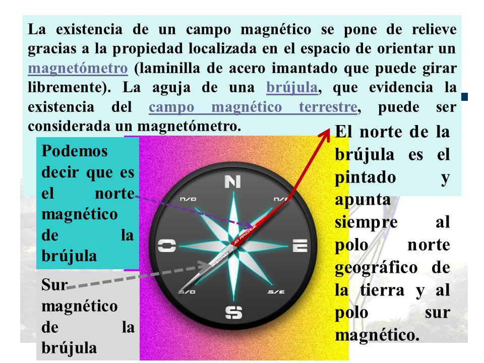 La existencia de un campo magnético se pone de relieve gracias a la propiedad localizada en el espacio de orientar un magnetómetro (laminilla de acero imantado que puede girar libremente). La aguja de una brújula, que evidencia la existencia del campo magnético terrestre, puede ser considerada un magnetómetro.