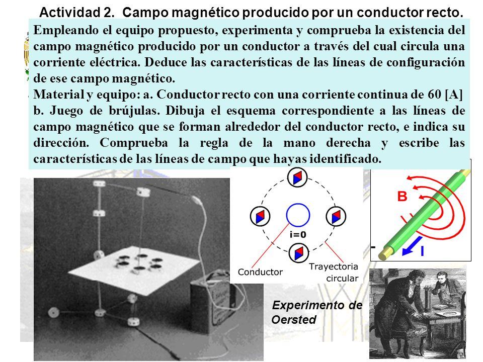 Actividad 2. Campo magnético producido por un conductor recto.
