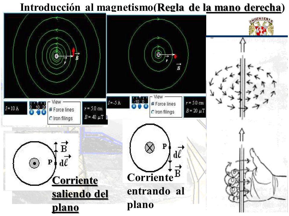 Introducción al magnetismo(Regla de la mano derecha)