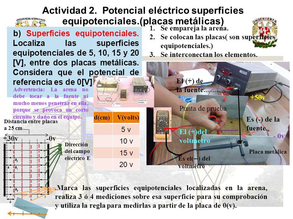 Actividad 2. Potencial eléctrico superficies equipotenciales