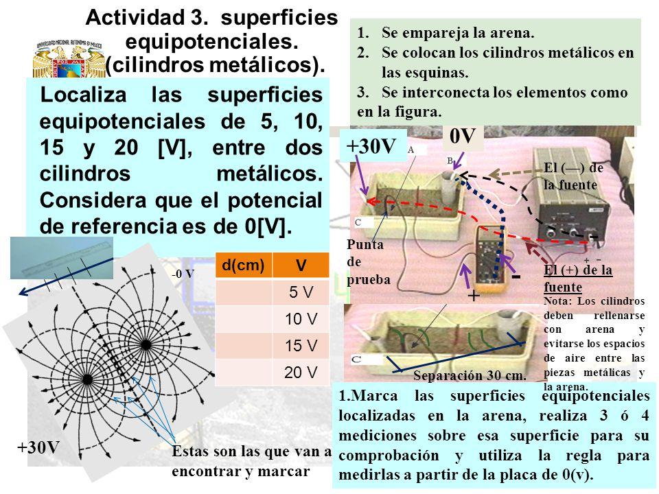 Actividad 3. superficies equipotenciales. (cilindros metálicos).