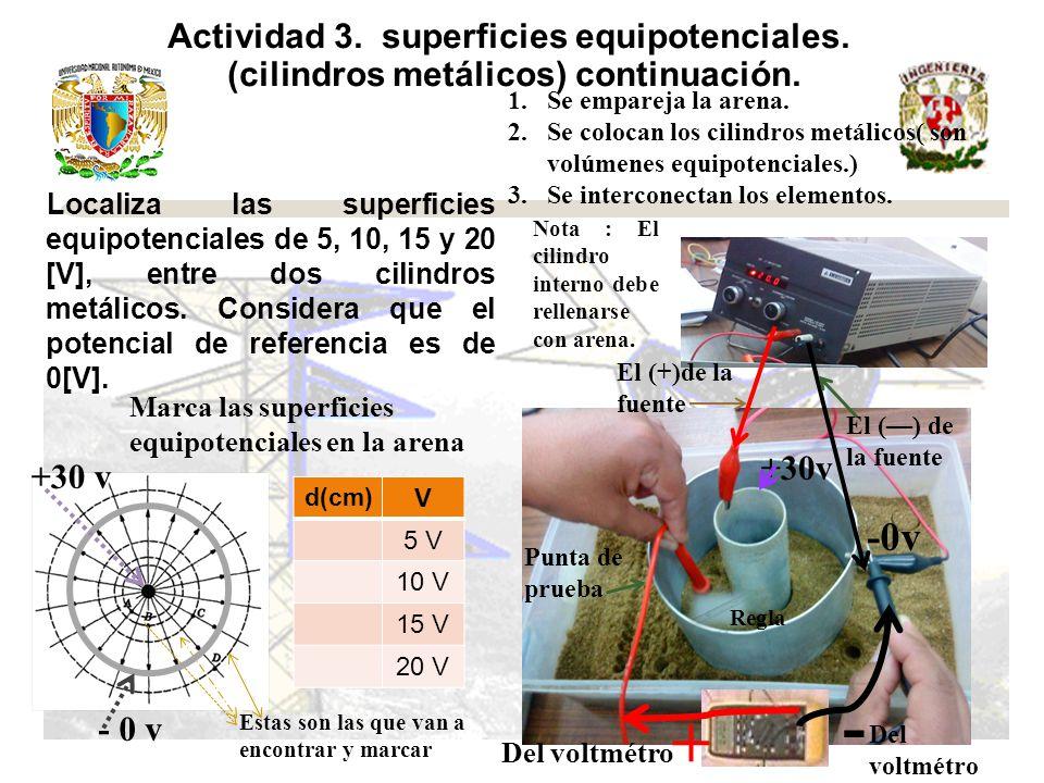Actividad 3. superficies equipotenciales