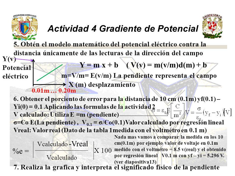 Actividad 4 Gradiente de Potencial
