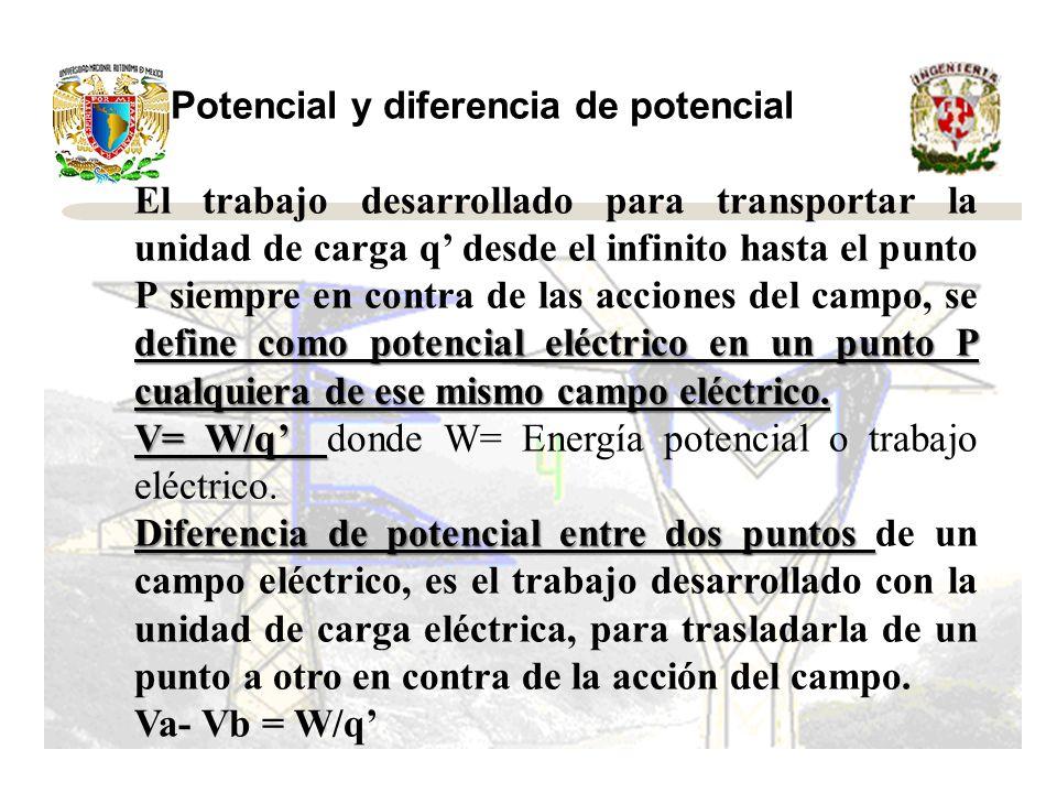 Potencial y diferencia de potencial