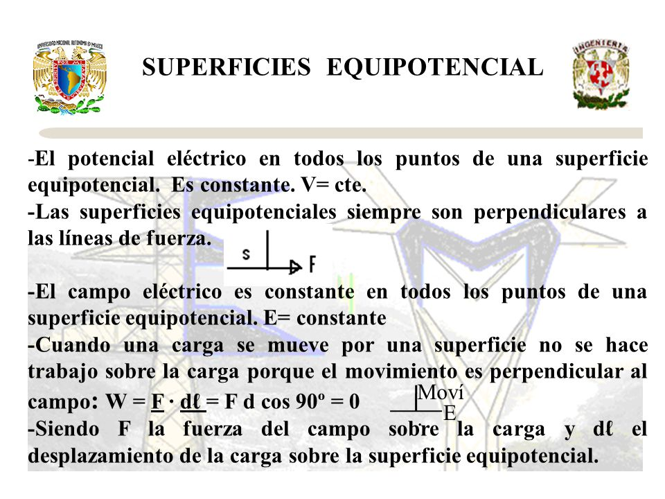 SUPERFICIES EQUIPOTENCIAL