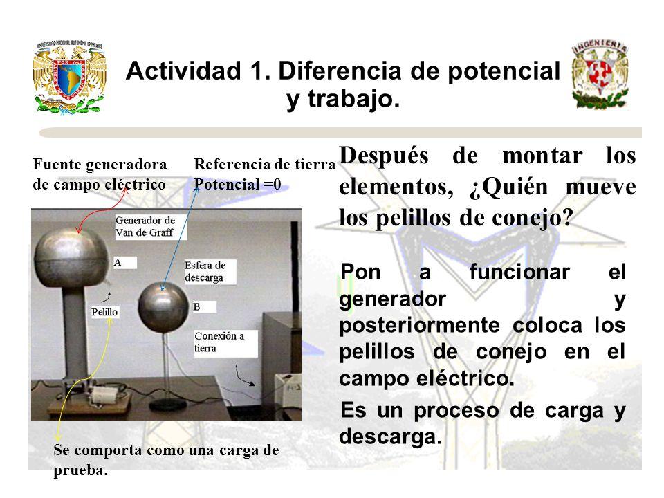 Actividad 1. Diferencia de potencial y trabajo.