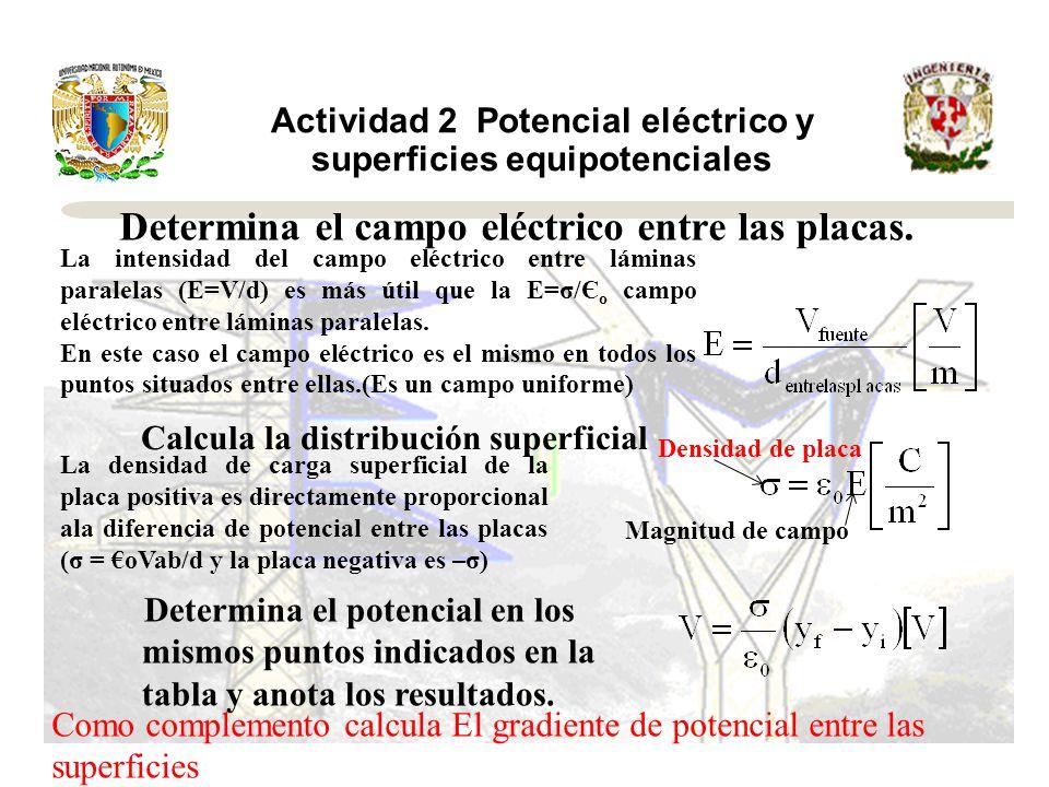 Actividad 2 Potencial eléctrico y superficies equipotenciales