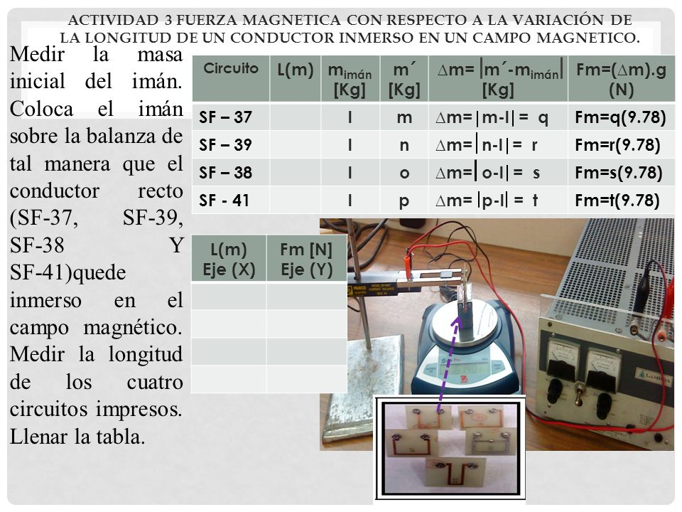 ACTIVIDAD 3 FUERZA MAGNETICA CON RESPECTO A LA VARIACIÓN DE LA LONGITUD DE UN CONDUCTOR INMERSO EN UN CAMPO MAGNETICO.