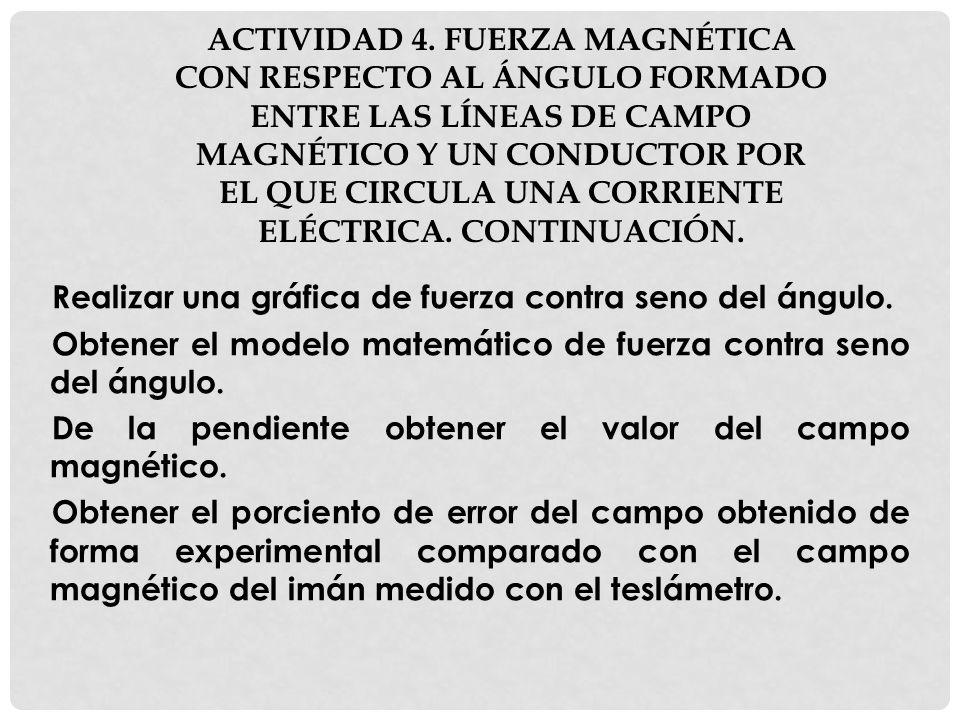 Actividad 4. Fuerza magnética con respecto al ángulo formado entre las líneas de campo magnético y un conductor por el que circula una corriente eléctrica. Continuación.