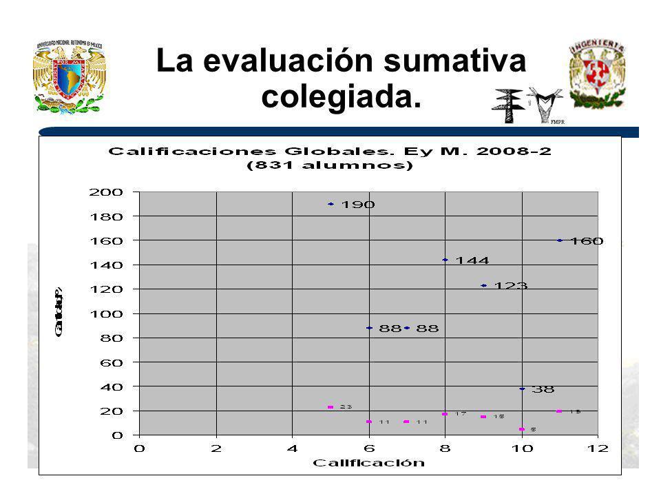 La evaluación sumativa colegiada.