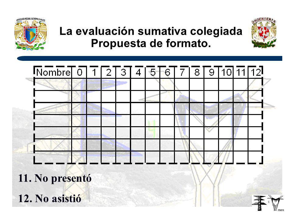 La evaluación sumativa colegiada Propuesta de formato.