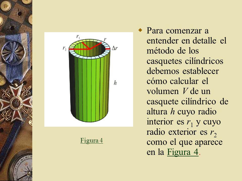 Para comenzar a entender en detalle el método de los casquetes cilíndricos debemos establecer cómo calcular el volumen V de un casquete cilíndrico de altura h cuyo radio interior es r1 y cuyo radio exterior es r2 como el que aparece en la Figura 4.