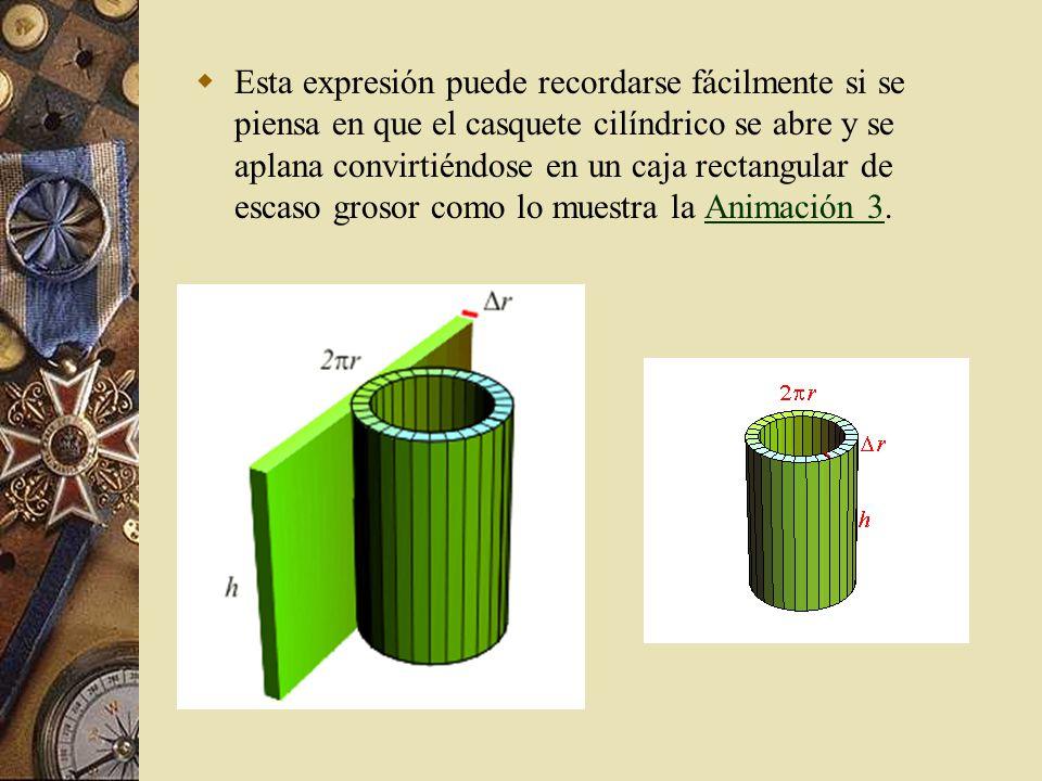 Esta expresión puede recordarse fácilmente si se piensa en que el casquete cilíndrico se abre y se aplana convirtiéndose en un caja rectangular de escaso grosor como lo muestra la Animación 3.