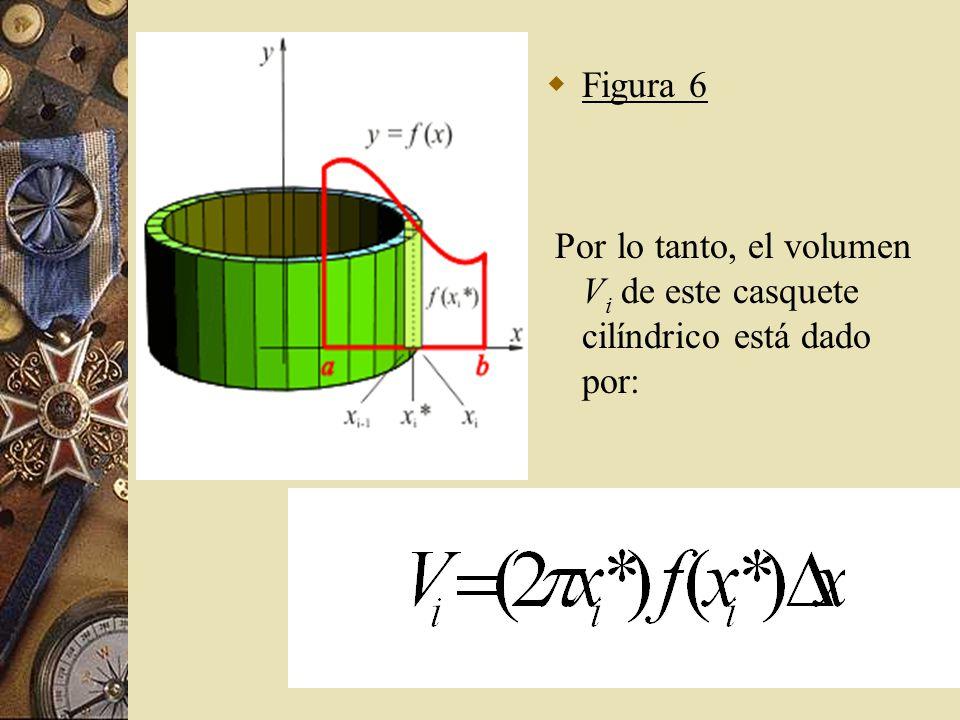 Figura 6 Por lo tanto, el volumen Vi de este casquete cilíndrico está dado por: