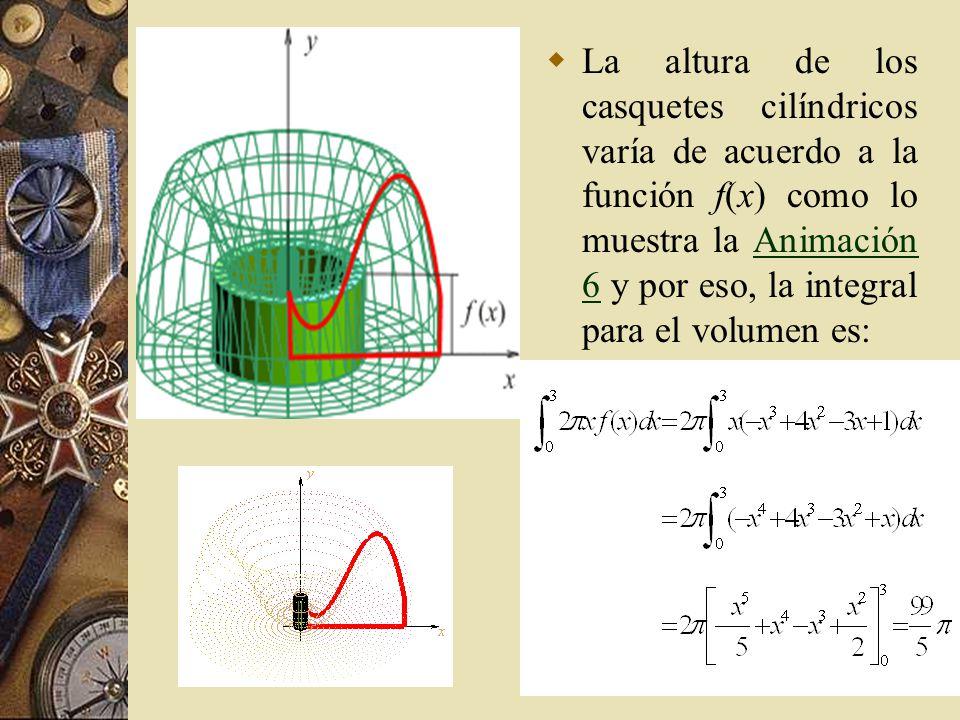 La altura de los casquetes cilíndricos varía de acuerdo a la función f(x) como lo muestra la Animación 6 y por eso, la integral para el volumen es: