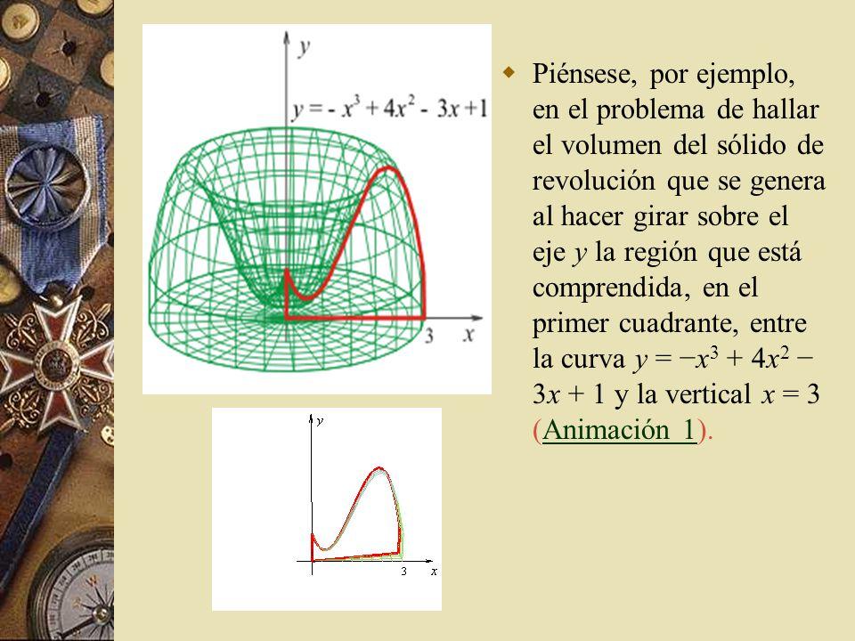 Piénsese, por ejemplo, en el problema de hallar el volumen del sólido de revolución que se genera al hacer girar sobre el eje y la región que está comprendida, en el primer cuadrante, entre la curva y = −x3 + 4x2 − 3x + 1 y la vertical x = 3 (Animación 1).