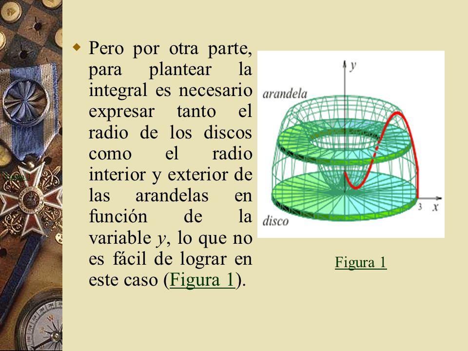 Pero por otra parte, para plantear la integral es necesario expresar tanto el radio de los discos como el radio interior y exterior de las arandelas en función de la variable y, lo que no es fácil de lograr en este caso (Figura 1).