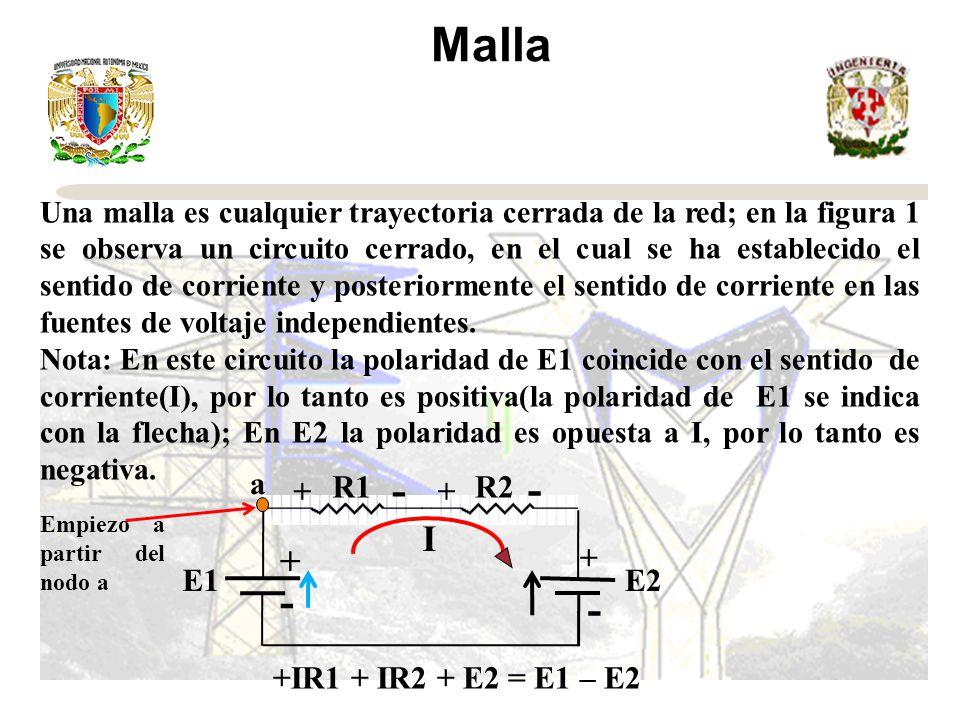 Malla - - - - I + a + R1 R2 + + E1 E2 +IR1 + IR2 + E2 = E1 – E2