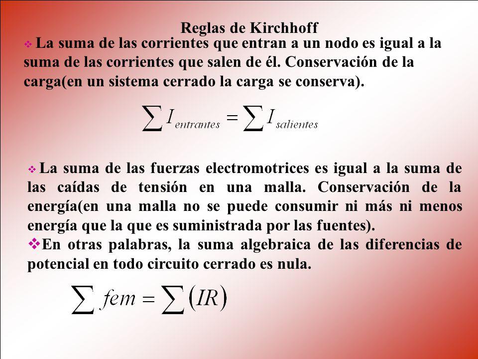Reglas de Kirchhoff