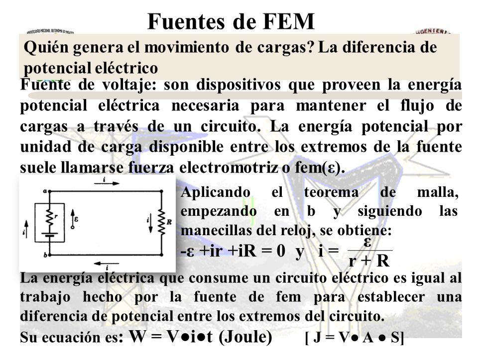 Fuentes de FEM -ε +ir +iR = 0 y i = ε r + R