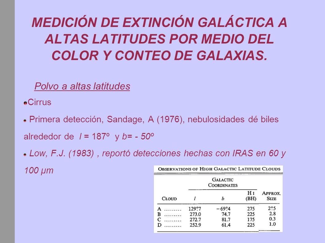 MEDICIÓN DE EXTINCIÓN GALÁCTICA A ALTAS LATITUDES POR MEDIO DEL COLOR Y CONTEO DE GALAXIAS.