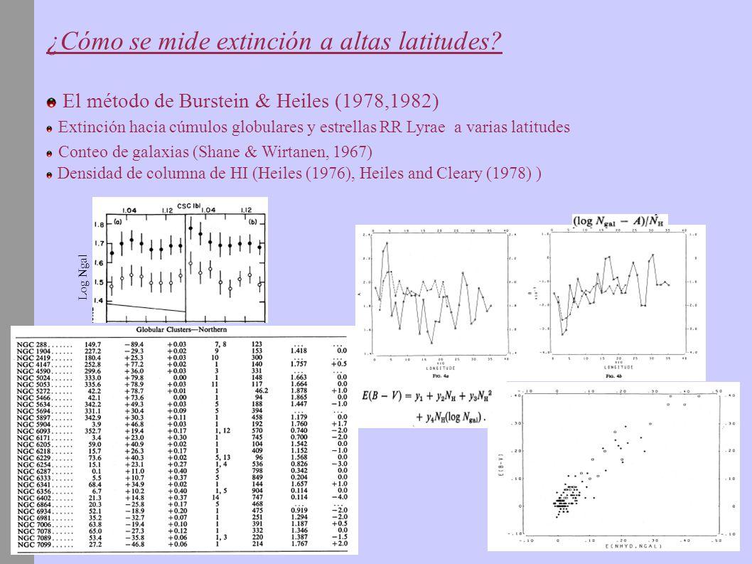 ¿Cómo se mide extinción a altas latitudes