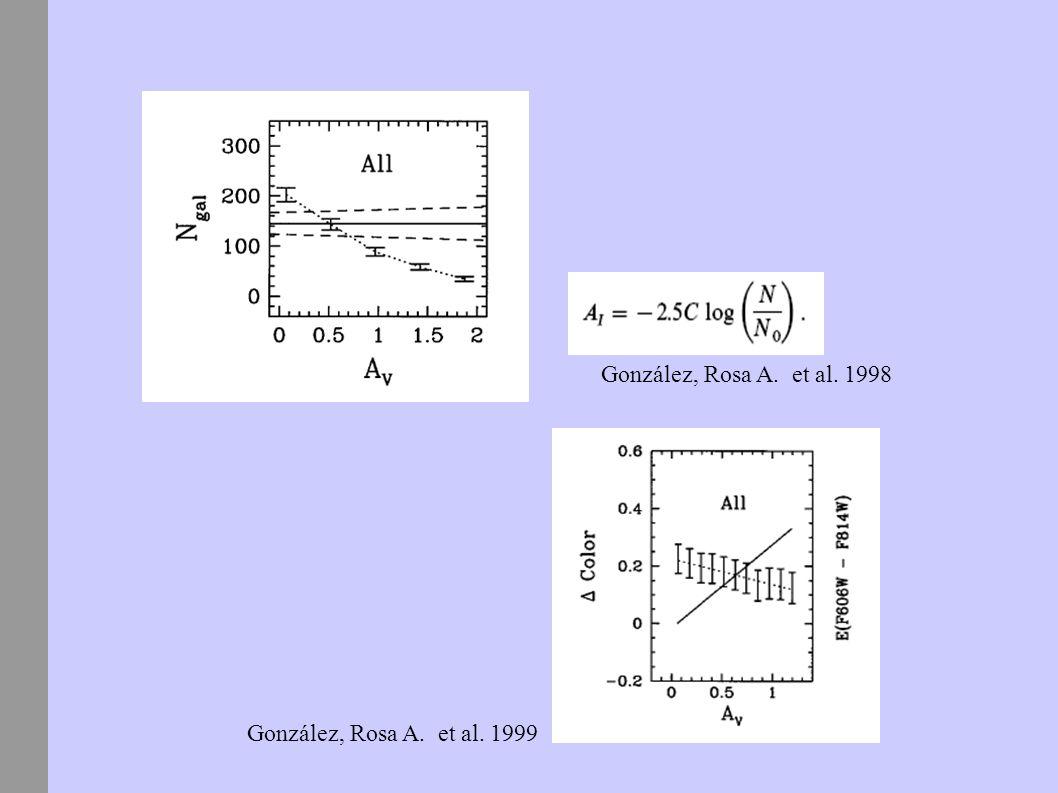 González, Rosa A. et al. 1998 González, Rosa A. et al. 1999