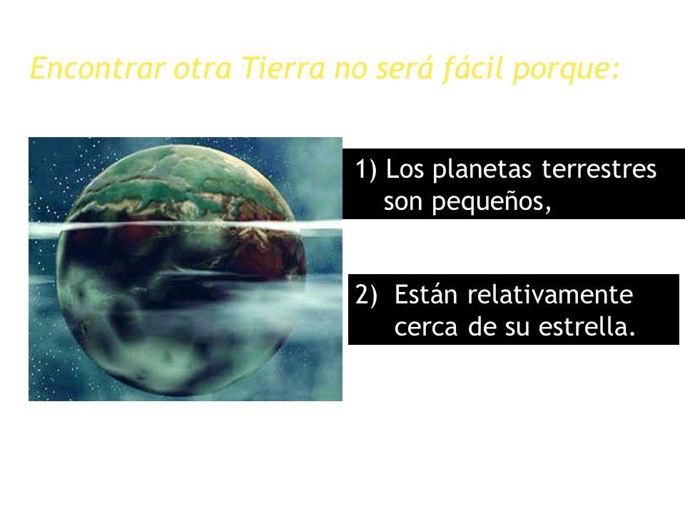 Encontrar otra Tierra no será fácil porque: