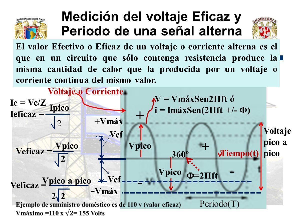 Medición del voltaje Eficaz y Periodo de una señal alterna