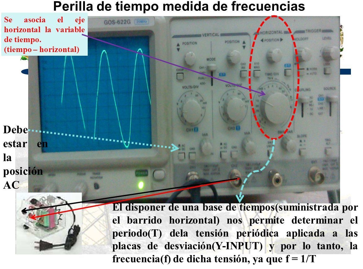 Perilla de tiempo medida de frecuencias