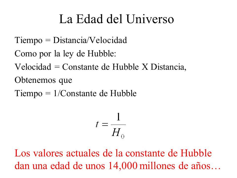 La Edad del Universo Tiempo = Distancia/Velocidad. Como por la ley de Hubble: Velocidad = Constante de Hubble X Distancia,