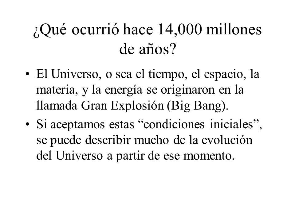 ¿Qué ocurrió hace 14,000 millones de años