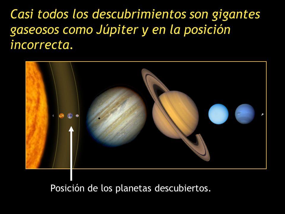 Casi todos los descubrimientos son gigantes gaseosos como Júpiter y en la posición incorrecta.