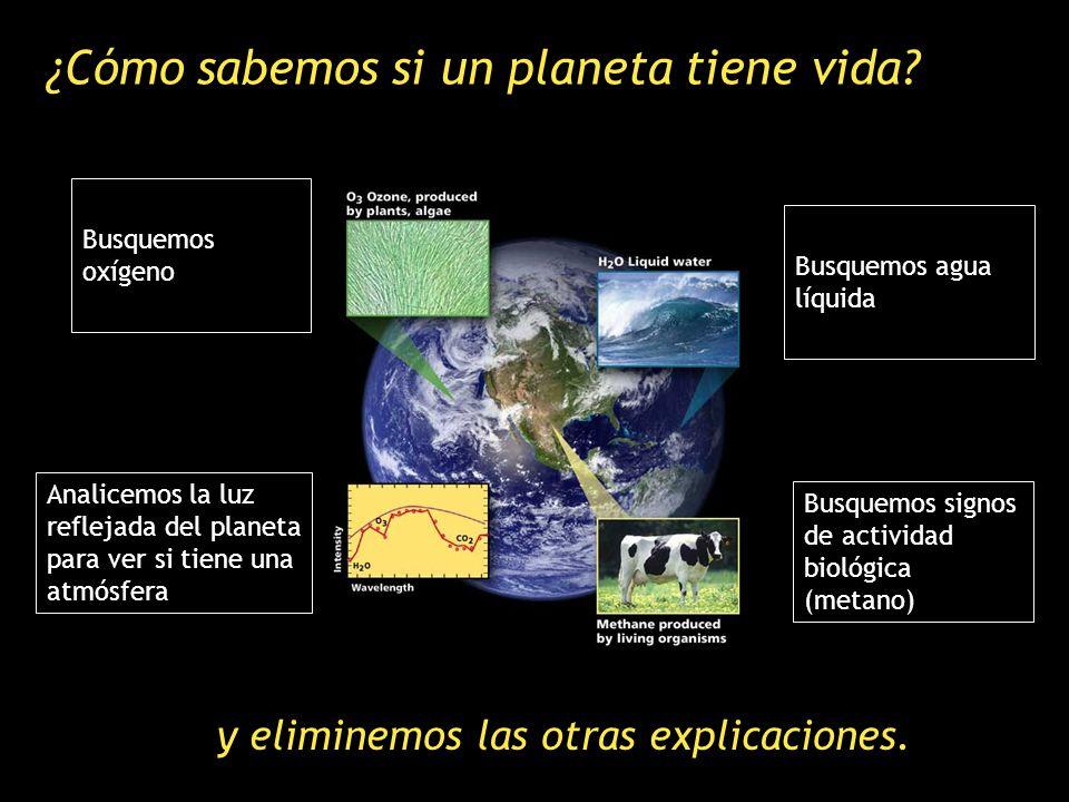 ¿Cómo sabemos si un planeta tiene vida