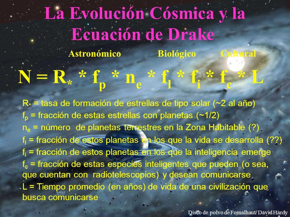 La Evolución Cósmica y la Ecuación de Drake