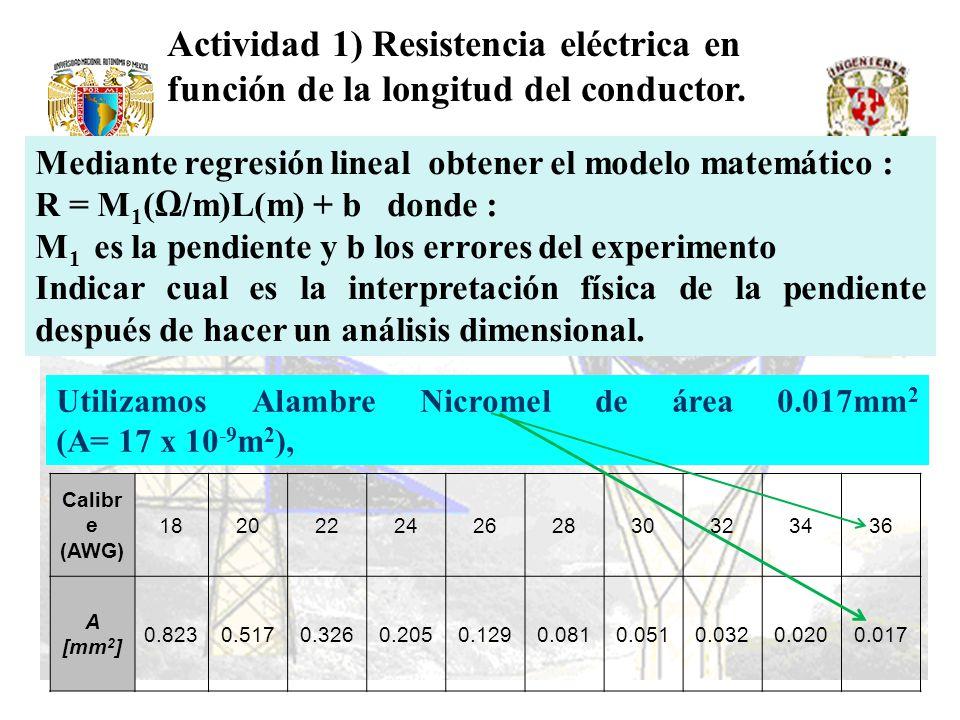 Actividad 1) Resistencia eléctrica en función de la longitud del conductor.