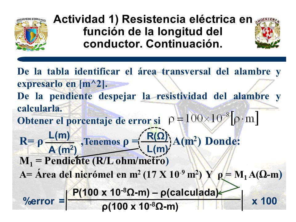 R= ρ ,Tenemos ρ = A(m2) Donde: