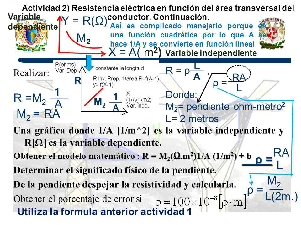 X = A( m2) Variable independiente L