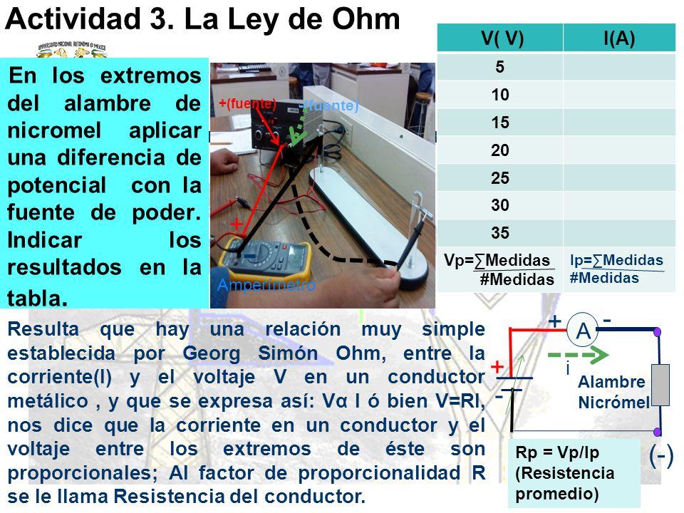 - Actividad 3. La Ley de Ohm + - + + - (-)