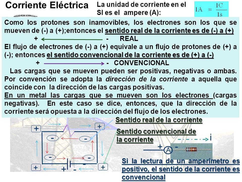 Corriente Eléctrica + - - i + - - - - + - + + +