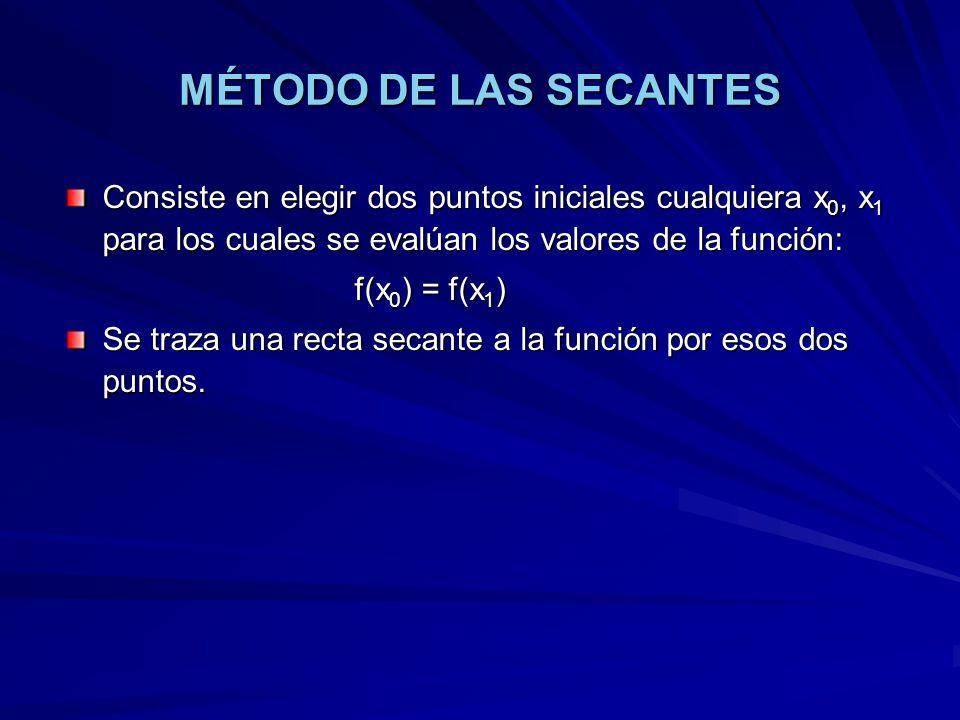 MÉTODO DE LAS SECANTES Consiste en elegir dos puntos iniciales cualquiera x0, x1 para los cuales se evalúan los valores de la función: