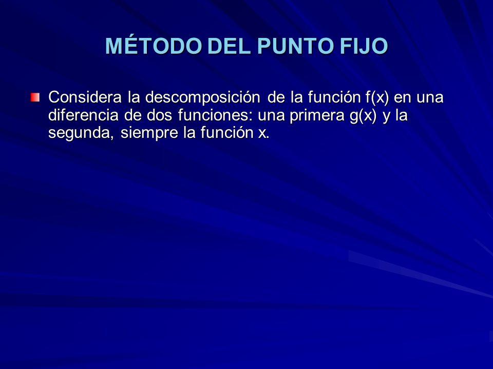 MÉTODO DEL PUNTO FIJO