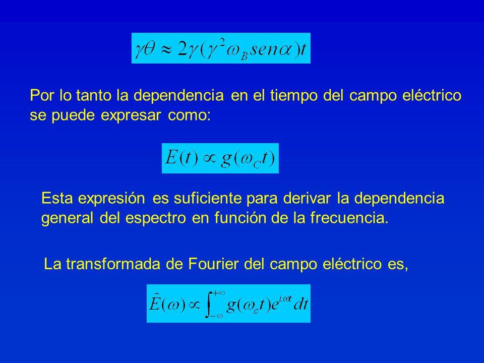 Por lo tanto la dependencia en el tiempo del campo eléctrico