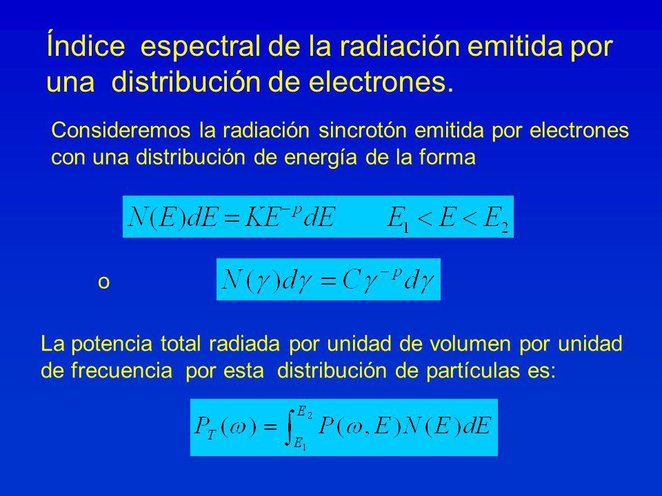 Índice espectral de la radiación emitida por