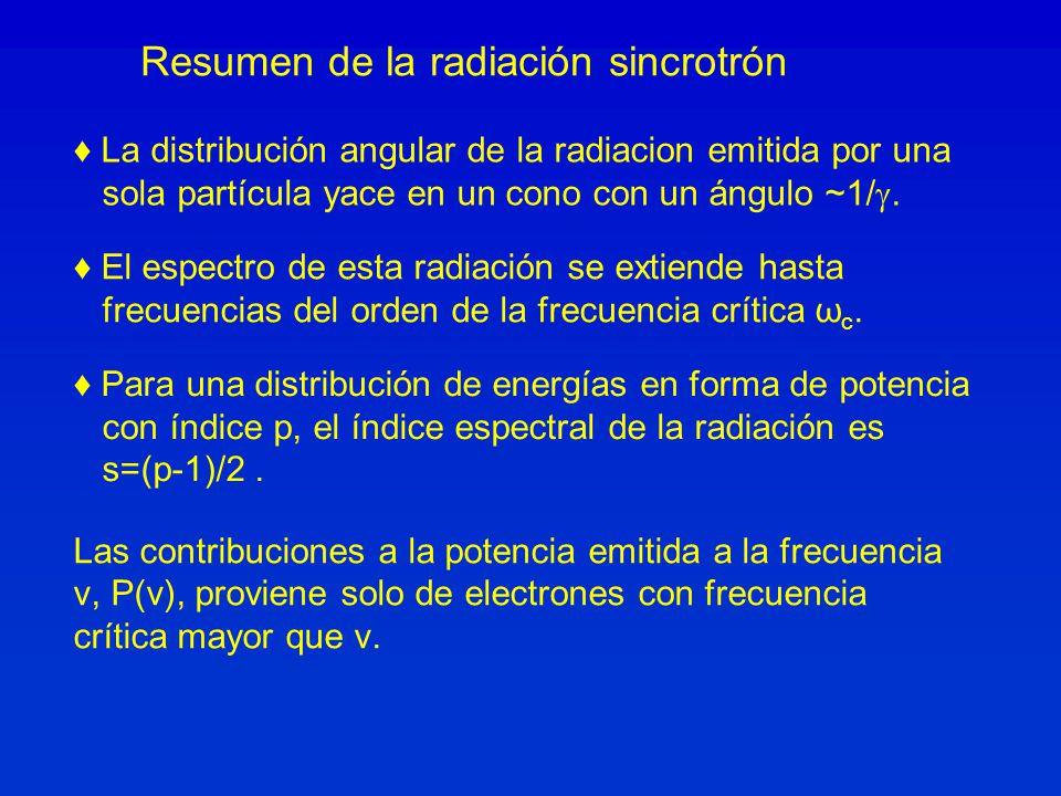 Resumen de la radiación sincrotrón