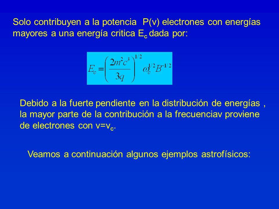 Solo contribuyen a la potencia P(ν) electrones con energías