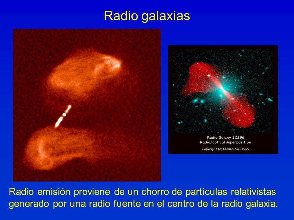 Radio galaxias Radio emisión proviene de un chorro de partículas relativistas.